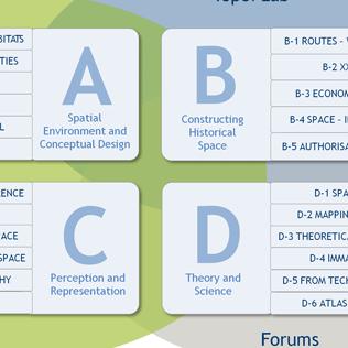 Conceptual diagram | Author: Birgit Nennstil | Source: Topoi | Copyright: Topoi