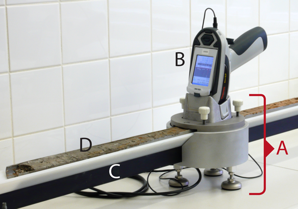 The newly developed sampling chamber (A) for coupling the Niton XL3t 900 portable energy-dispersive X-ray fluorescence spectrum analyzer (p-ED-XRF) (B) with the Bartington® core conveying track (C) for analyzing sediment drill cores (D).