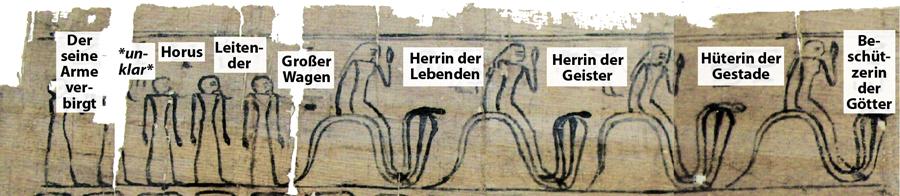 Papyrus mit der Reise des Re im Jenseitsführer Amduat