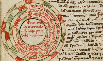 Seiten aus Wilhelm von Conches_Ms Barth 134 - Philosophisch-astronomische Sammelhandschrift-1